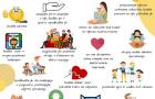 Podpora in pomoč za starše in otroke